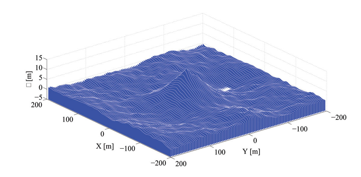 A simulation shows the expected spatial shape of a rogue wave whose crest height is about 14 meters, or 46 feet. (Image Courtesy: Claudio Lugni)
